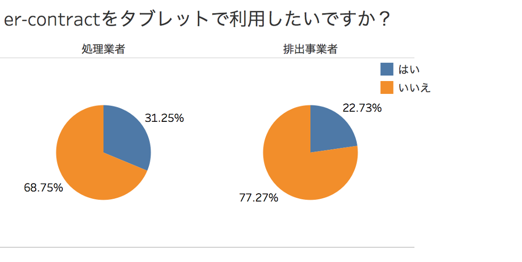 %e3%82%bf%e3%83%95%e3%82%99%e3%83%ac%e3%83%83%e3%83%88%e3%81%ae%e5%88%a9%e7%94%a8