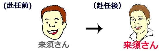kurusu004